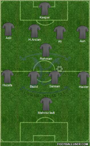 Al-Kharitiyath Sports Club 4-1-4-1 football formation