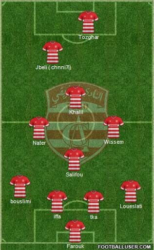 Club Africain Tunis 4-1-2-3 football formation