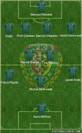 WKS Slask Wroclaw 4-2-3-1 football formation