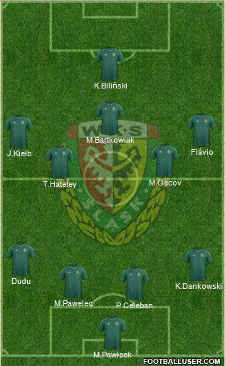 WKS Slask Wroclaw 4-5-1 football formation
