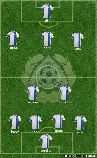 Finland 4-3-3 football formation