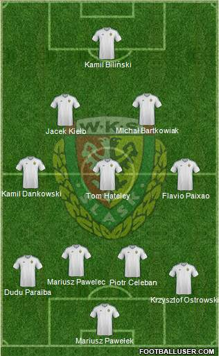 WKS Slask Wroclaw 4-3-2-1 football formation