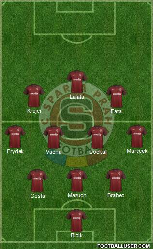 Sparta Prague 3-5-2 football formation