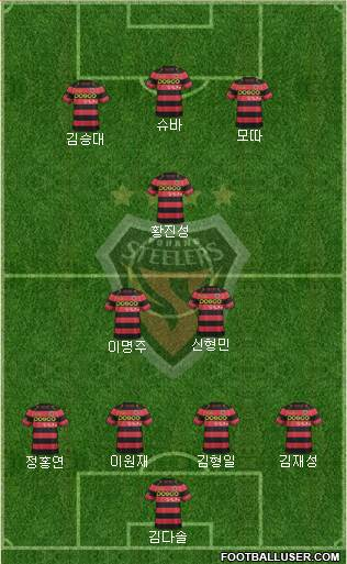 Pohang Steelers 4-2-1-3 football formation