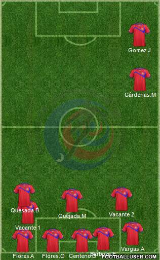 Costa Rica 3-4-2-1 football formation