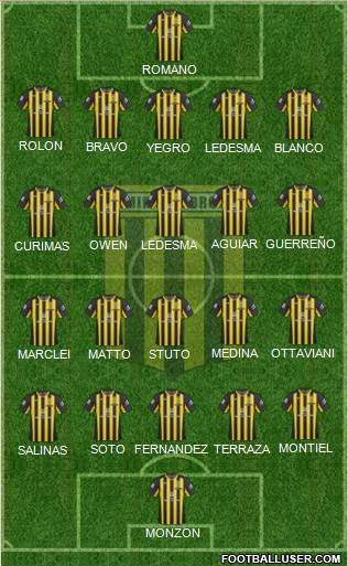 Almirante Brown 4-1-2-3 football formation
