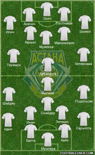 FC Astana 4-2-2-2 football formation