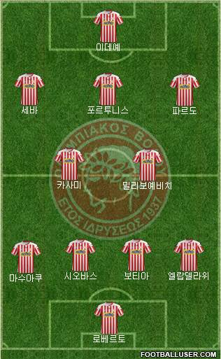 ASK Olympiakos Volou 4-2-3-1 football formation
