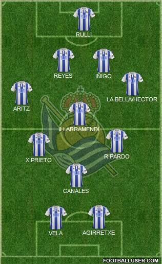 Real Sociedad S.A.D. 4-4-2 football formation