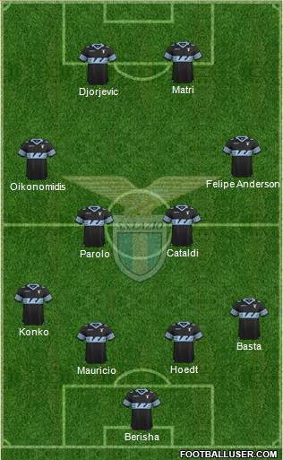 S.S. Lazio 4-4-2 football formation