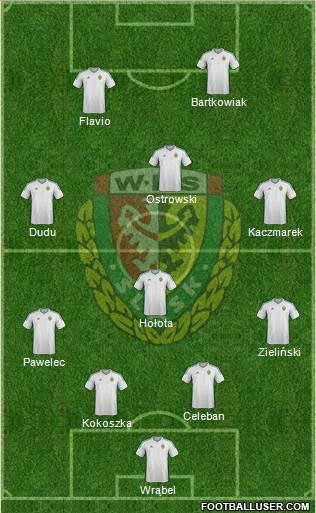 WKS Slask Wroclaw 4-1-3-2 football formation