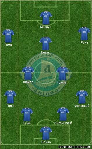 Dnipro Dnipropetrovsk 4-2-4 football formation