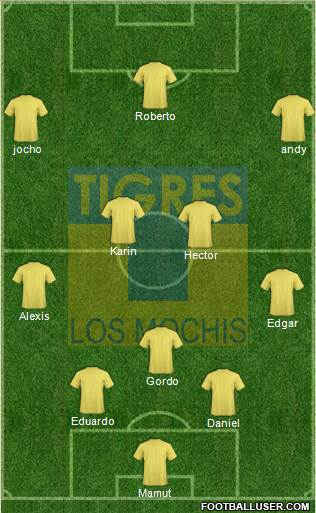 Club Tigres B 3-4-3 football formation