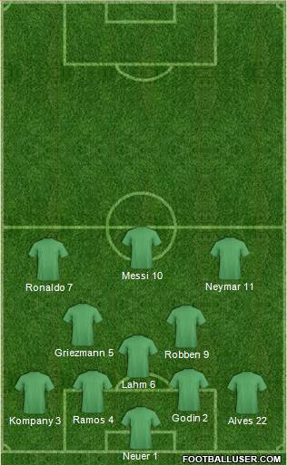 Fifa Team 4-1-2-3 football formation