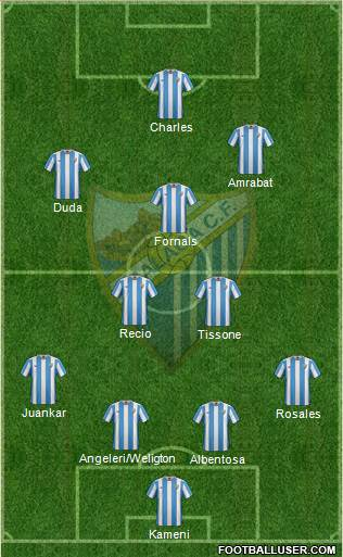 Málaga C.F., S.A.D. 4-3-1-2 football formation