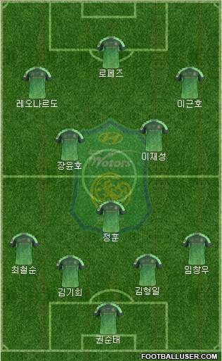 Jeonbuk Hyundai Motors 4-1-2-3 football formation