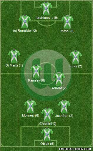 VfL Wolfsburg 3-4-3 football formation
