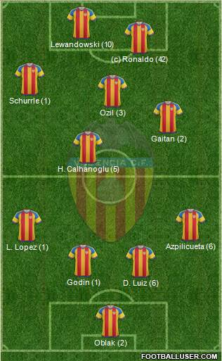 Valencia C.F., S.A.D. 3-5-1-1 football formation