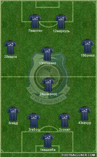 Chornomorets Odesa 3-5-1-1 football formation