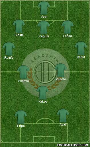 C Academia FC 3-5-2 football formation