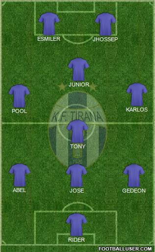KF Tirana 3-4-2-1 football formation