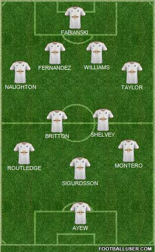 Swansea City 4-5-1 football formation