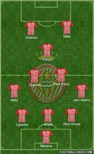F.C. Girona 3-4-1-2 football formation