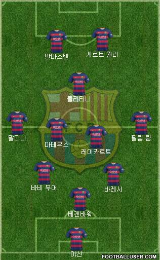 F.C. Barcelona 3-5-2 football formation