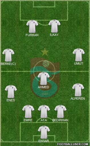 Trabzonspor 3-5-2 football formation
