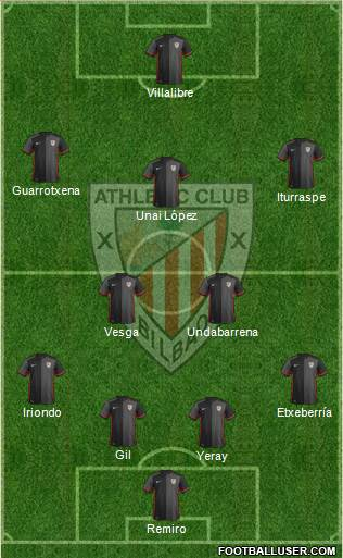 Bilbao Athletic 4-2-3-1 football formation