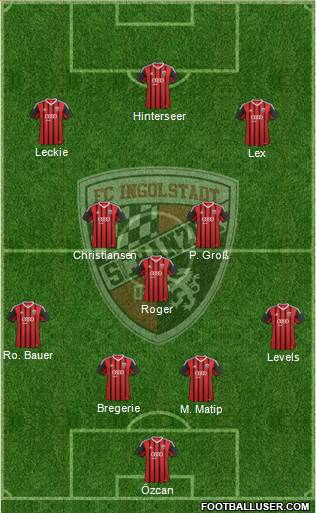 FC Ingolstadt 04 4-3-3 football formation