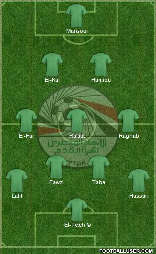 Egypt 3-4-3 football formation