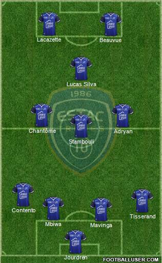 Esperance Sportive Troyes Aube Champagne 4-3-3 football formation