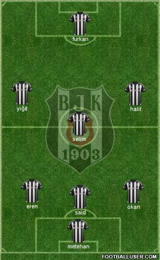 Besiktas JK 3-5-1-1 football formation