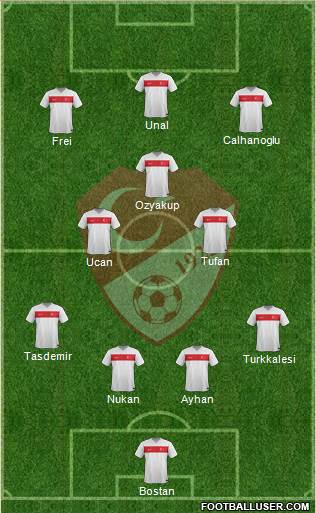 Turkey 3-4-2-1 football formation