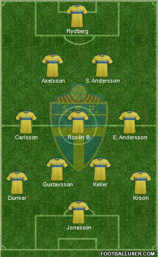 Sweden 3-4-3 football formation