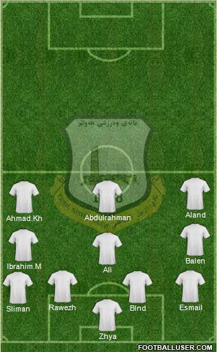 Arbil 4-3-3 football formation