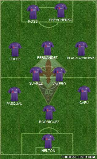 Fiorentina 4-2-2-2 football formation