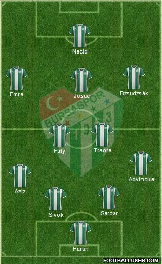 Bursaspor 4-1-2-3 football formation