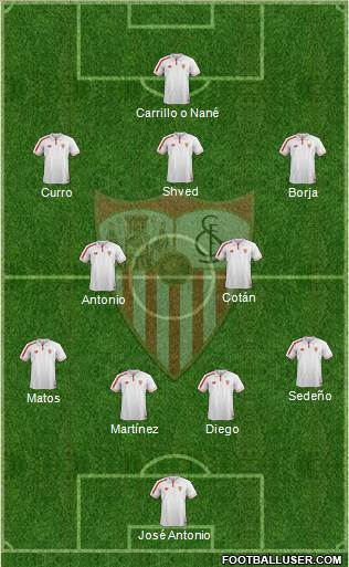Sevilla F.C., S.A.D. 4-3-1-2 football formation