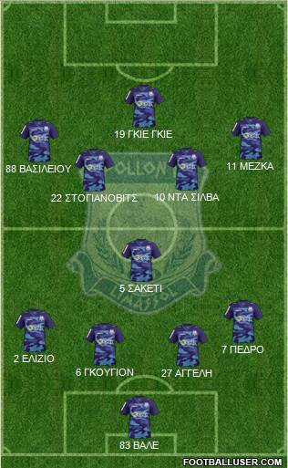 AMO Apollon Limassol 4-1-2-3 football formation