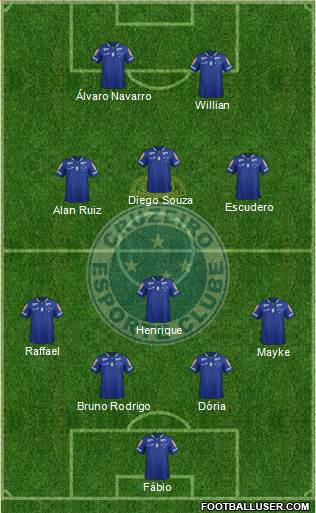 Cruzeiro EC 4-2-4 football formation