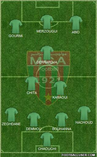 Mouloudia Club d'Alger 4-3-3 football formation