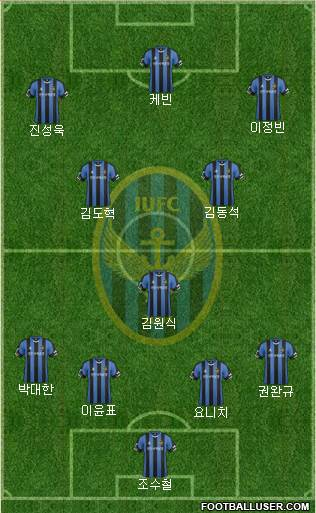 Incheon United 4-3-3 football formation