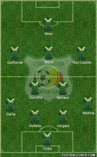 C Deportes Quindío 4-2-3-1 football formation