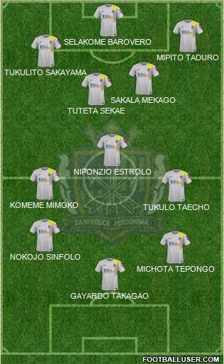 Sanfrecce Hiroshima 4-3-3 football formation