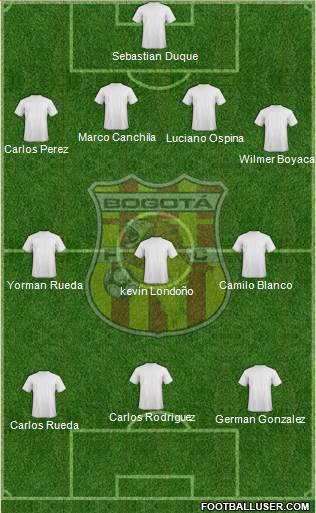 CD Bogotá FC football formation