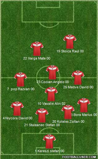 ACS Berceni 4-2-4 football formation