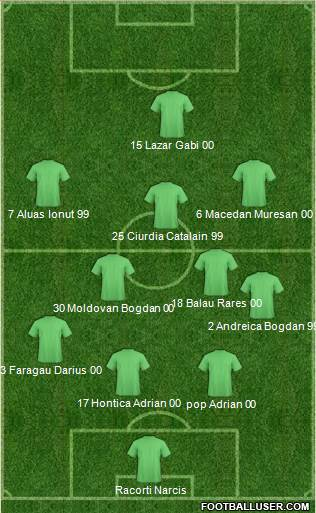 ACS Berceni 4-1-4-1 football formation