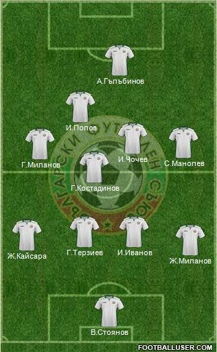 Bulgaria 4-4-2 football formation